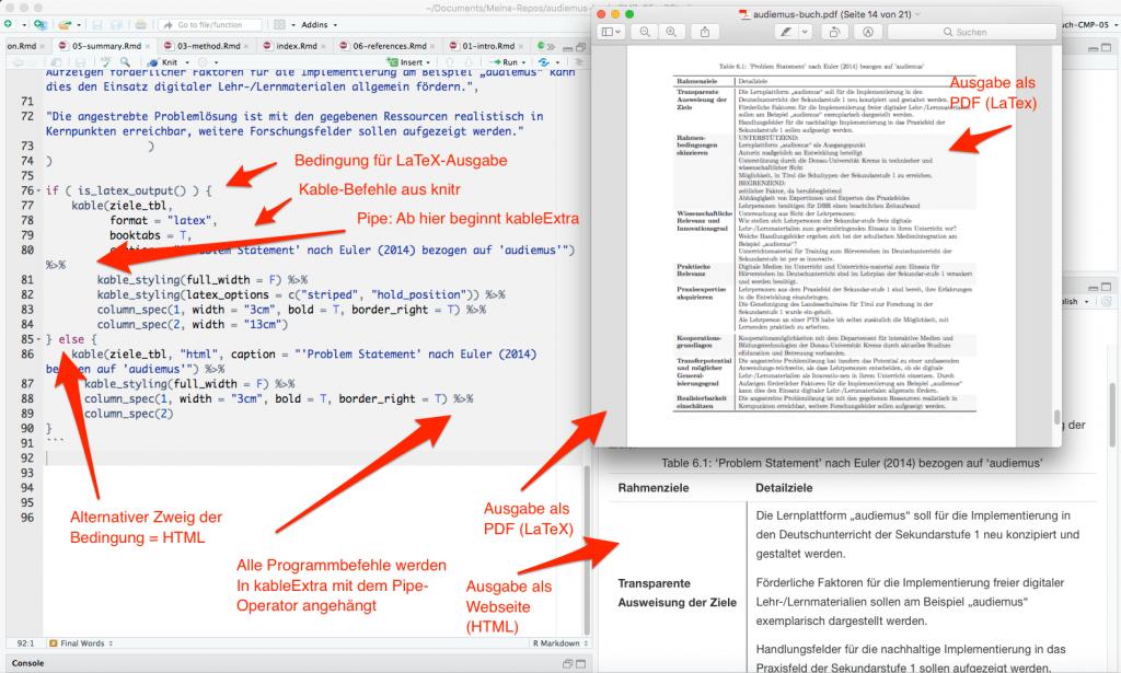 CMP-05: Programmcode der komplexen Tabelle für LaTeX und HTML (links) und das Ergebnis in PDF und HTML (rechts)