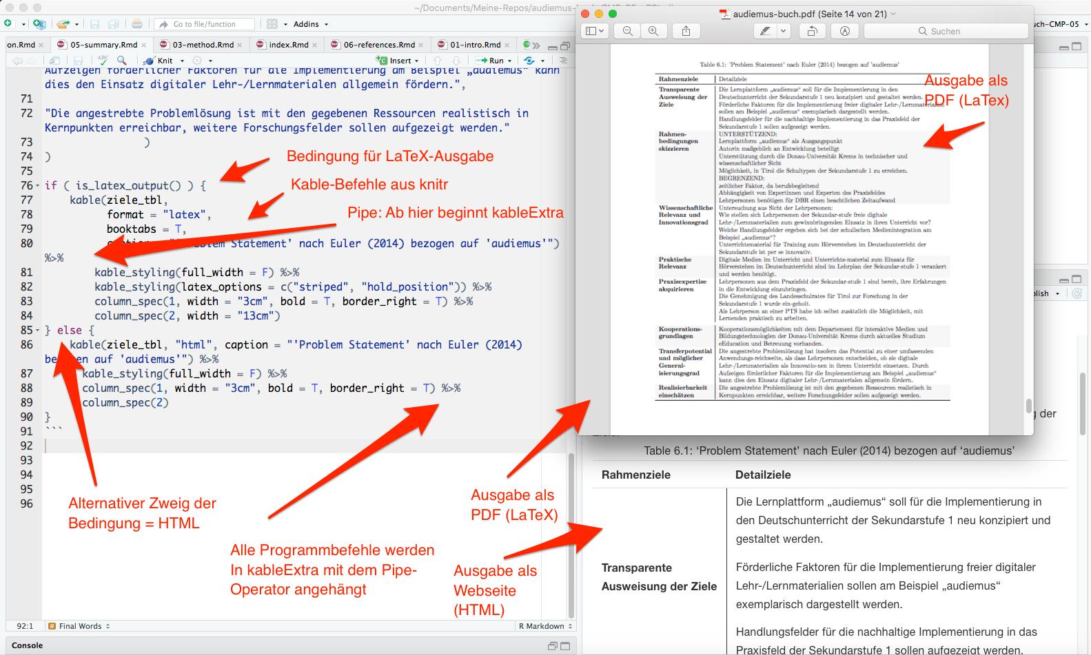 CMP-05: Tabellen mit bookdown - Gedankensplitter