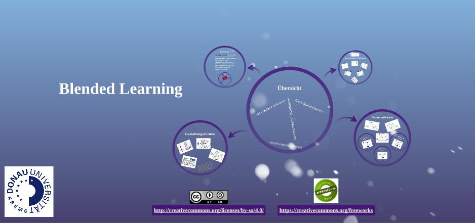 Startseite von vertontem Prezi-Vortrag zu Blended Learning